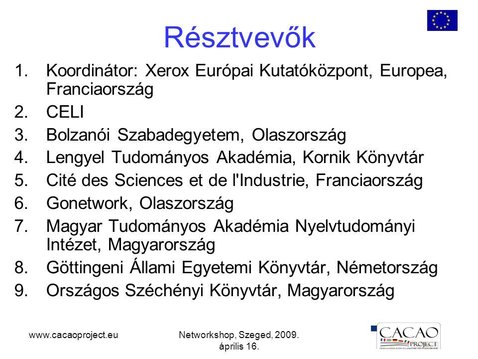 www.cacaoproject.euNetworkshop, Szeged, 2009. április 16. Résztvevők 1.Koordinátor: Xerox Európai Kutatóközpont, Europea, Franciaország 2.CELI 3.Bolza