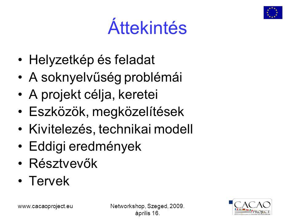 www.cacaoproject.euNetworkshop, Szeged, 2009. április 16. Áttekintés Helyzetkép és feladat A soknyelvűség problémái A projekt célja, keretei Eszközök,