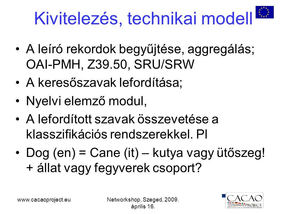 www.cacaoproject.euNetworkshop, Szeged, 2009. április 16. Kivitelezés, technikai modell A leíró rekordok begyűjtése, aggregálás; OAI-PMH, Z39.50, SRU/