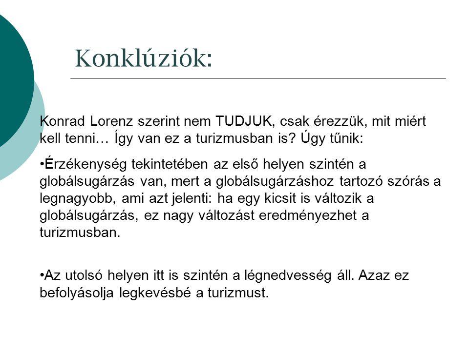 Konrad Lorenz szerint nem TUDJUK, csak érezzük, mit miért kell tenni… Így van ez a turizmusban is.