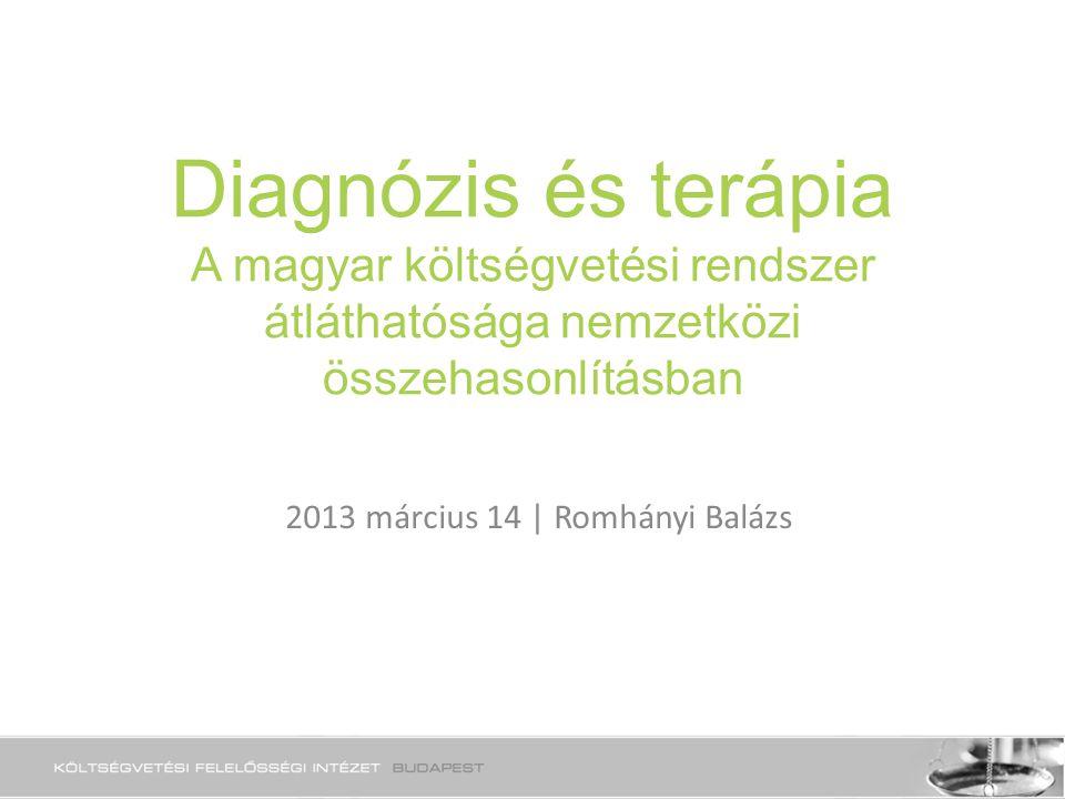 Diagnózis és terápia A magyar költségvetési rendszer átláthatósága nemzetközi összehasonlításban 2013 március 14 | Romhányi Balázs