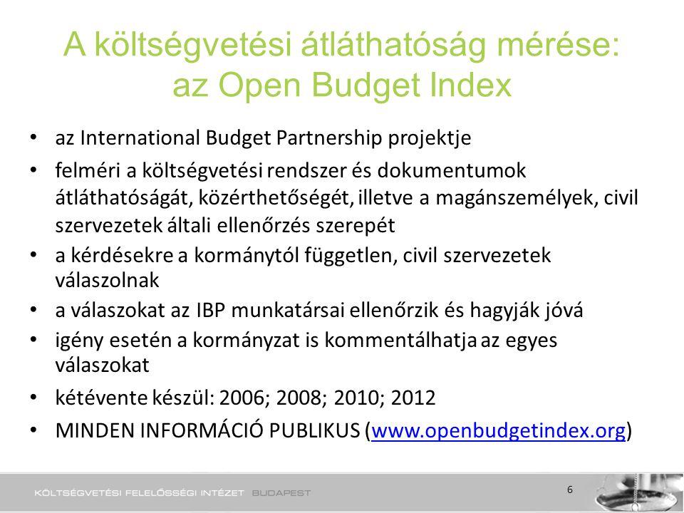 A költségvetési átláthatóság mérése: az Open Budget Index az International Budget Partnership projektje felméri a költségvetési rendszer és dokumentumok átláthatóságát, közérthetőségét, illetve a magánszemélyek, civil szervezetek általi ellenőrzés szerepét a kérdésekre a kormánytól független, civil szervezetek válaszolnak a válaszokat az IBP munkatársai ellenőrzik és hagyják jóvá igény esetén a kormányzat is kommentálhatja az egyes válaszokat kétévente készül: 2006; 2008; 2010; 2012 MINDEN INFORMÁCIÓ PUBLIKUS (www.openbudgetindex.org)www.openbudgetindex.org 6