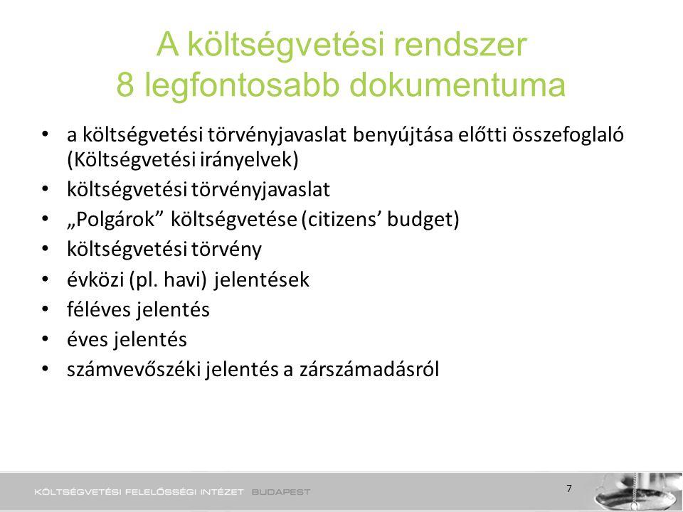 """A költségvetési rendszer 8 legfontosabb dokumentuma a költségvetési törvényjavaslat benyújtása előtti összefoglaló (Költségvetési irányelvek) költségvetési törvényjavaslat """"Polgárok költségvetése (citizens' budget) költségvetési törvény évközi (pl."""