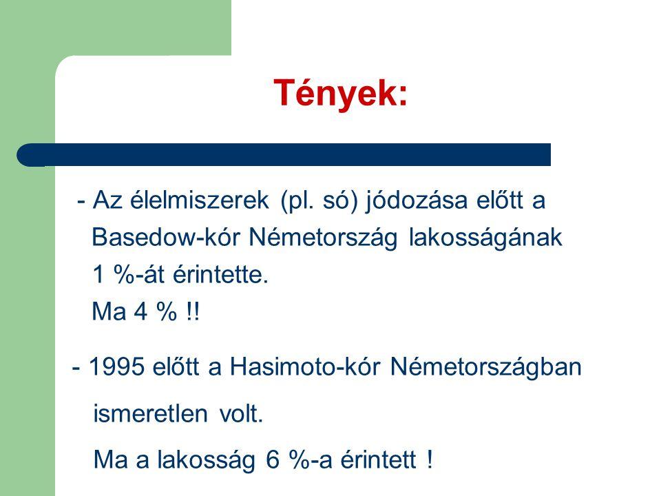 Tények: - Az élelmiszerek (pl. só) jódozása előtt a Basedow-kór Németország lakosságának 1 %-át érintette. Ma 4 % !! - 1995 előtt a Hasimoto-kór Német