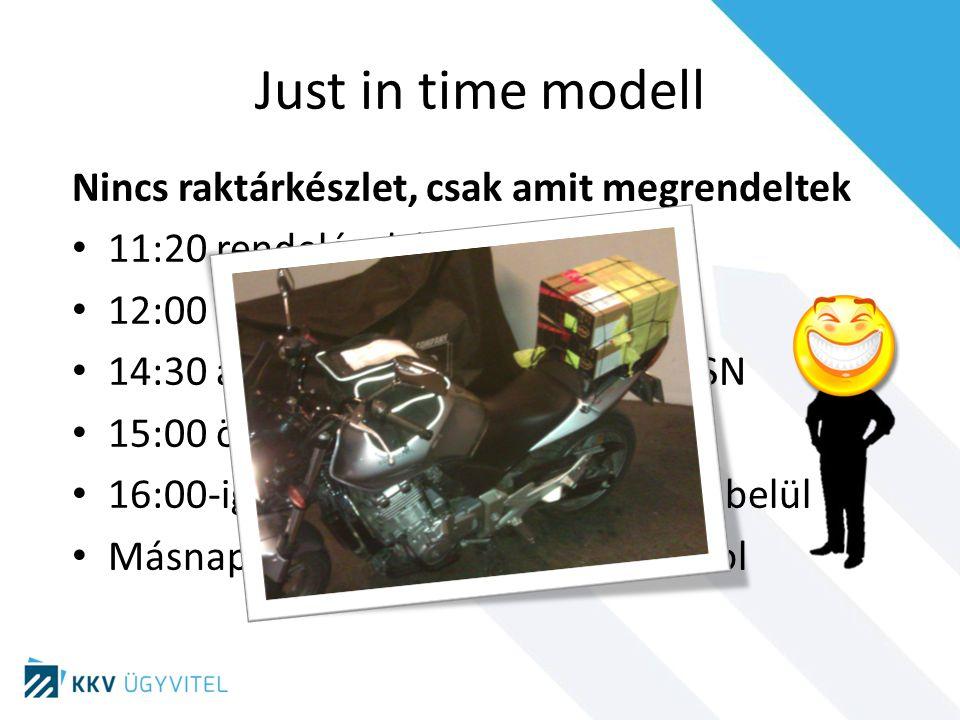 Just in time modell Nincs raktárkészlet, csak amit megrendeltek 11:20 rendelések lezárása, ebéd 12:00 indulás a beszerző körútra 14:30 áru beérkezés, bevételezés, SN 15:00 összekészítés, kiértesítés 16:00-ig motoros futár Budapesten belül Másnap délelőtt az országban bárhol