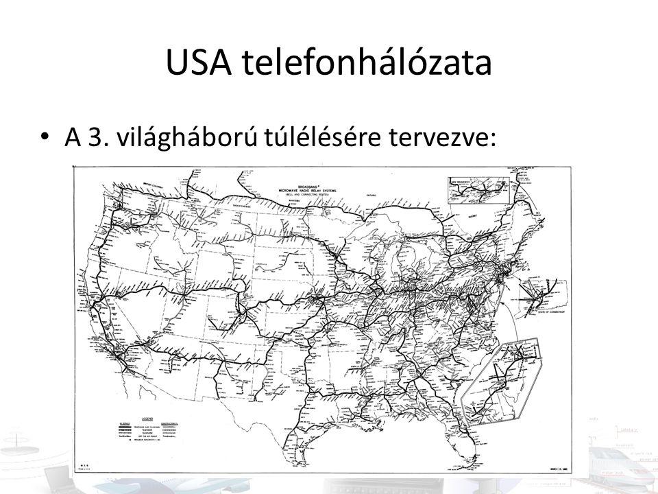 USA telefonhálózata A 3. világháború túlélésére tervezve: