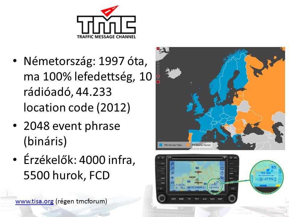 Németország: 1997 óta, ma 100% lefedettség, 10 rádióadó, 44.233 location code (2012) 2048 event phrase (bináris) Érzékelők: 4000 infra, 5500 hurok, FCD www.tisa.orgwww.tisa.org (régen tmcforum)