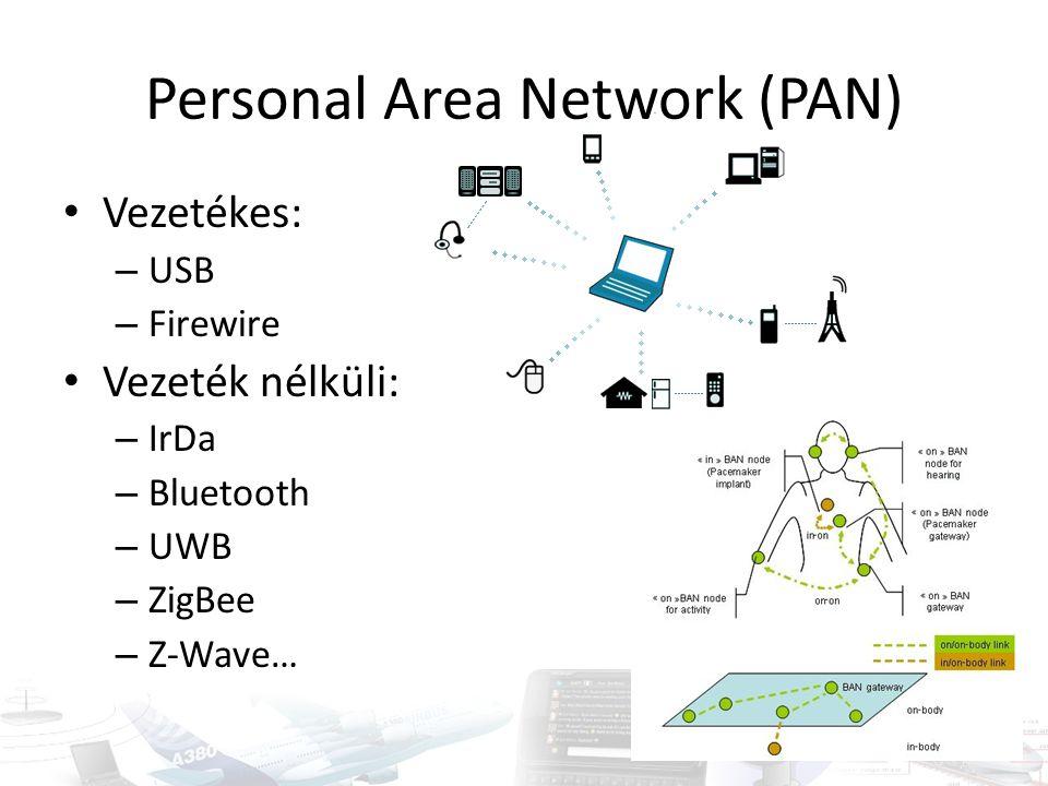Personal Area Network (PAN) Vezetékes: – USB – Firewire Vezeték nélküli: – IrDa – Bluetooth – UWB – ZigBee – Z-Wave…