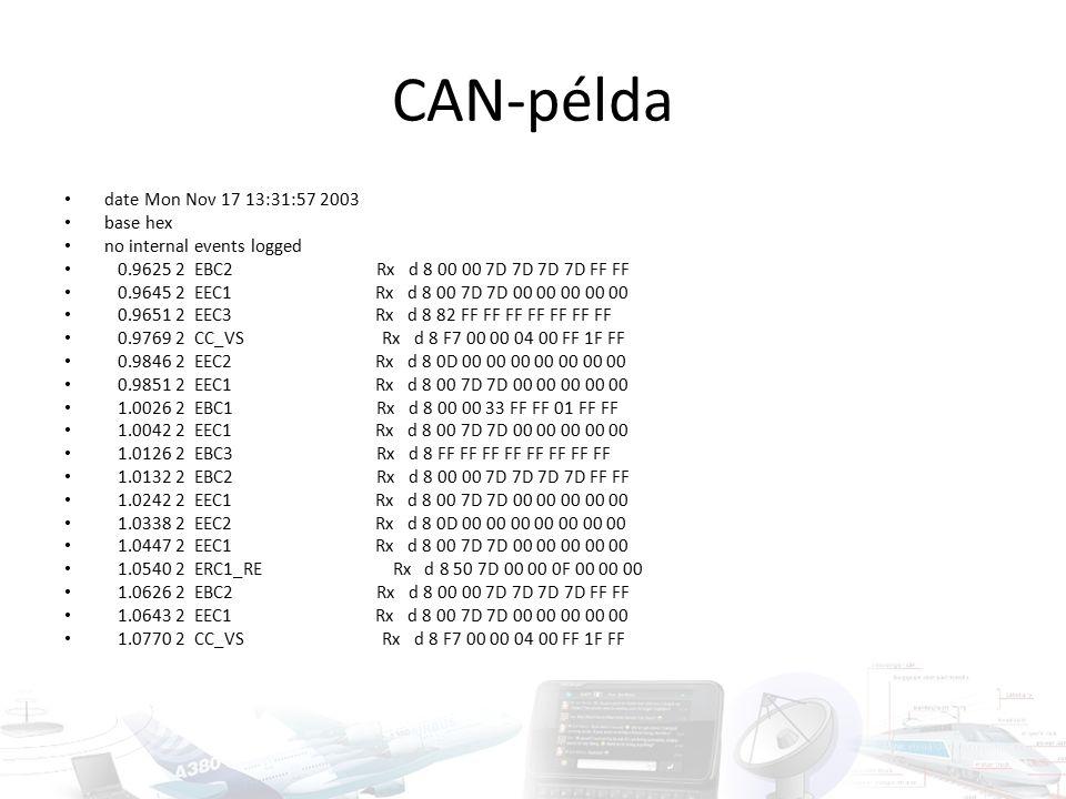 CAN-példa date Mon Nov 17 13:31:57 2003 base hex no internal events logged 0.9625 2 EBC2 Rx d 8 00 00 7D 7D 7D 7D FF FF 0.9645 2 EEC1 Rx d 8 00 7D 7D 00 00 00 00 00 0.9651 2 EEC3 Rx d 8 82 FF FF FF FF FF FF FF 0.9769 2 CC_VS Rx d 8 F7 00 00 04 00 FF 1F FF 0.9846 2 EEC2 Rx d 8 0D 00 00 00 00 00 00 00 0.9851 2 EEC1 Rx d 8 00 7D 7D 00 00 00 00 00 1.0026 2 EBC1 Rx d 8 00 00 33 FF FF 01 FF FF 1.0042 2 EEC1 Rx d 8 00 7D 7D 00 00 00 00 00 1.0126 2 EBC3 Rx d 8 FF FF FF FF FF FF FF FF 1.0132 2 EBC2 Rx d 8 00 00 7D 7D 7D 7D FF FF 1.0242 2 EEC1 Rx d 8 00 7D 7D 00 00 00 00 00 1.0338 2 EEC2 Rx d 8 0D 00 00 00 00 00 00 00 1.0447 2 EEC1 Rx d 8 00 7D 7D 00 00 00 00 00 1.0540 2 ERC1_RE Rx d 8 50 7D 00 00 0F 00 00 00 1.0626 2 EBC2 Rx d 8 00 00 7D 7D 7D 7D FF FF 1.0643 2 EEC1 Rx d 8 00 7D 7D 00 00 00 00 00 1.0770 2 CC_VS Rx d 8 F7 00 00 04 00 FF 1F FF