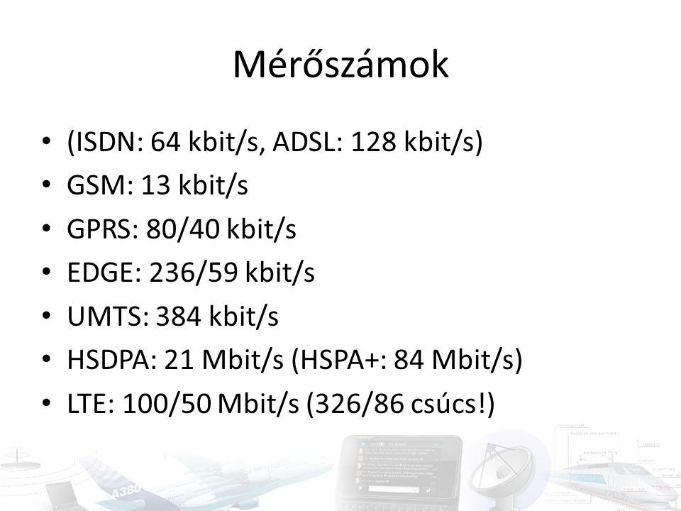 Mérőszámok (ISDN: 64 kbit/s, ADSL: 128 kbit/s) GSM: 13 kbit/s GPRS: 80/40 kbit/s EDGE: 236/59 kbit/s UMTS: 384 kbit/s HSDPA: 21 Mbit/s (HSPA+: 84 Mbit/s) LTE: 100/50 Mbit/s (326/86 csúcs!)