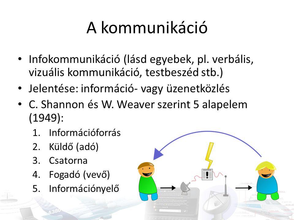 A kommunikáció Infokommunikáció (lásd egyebek, pl.