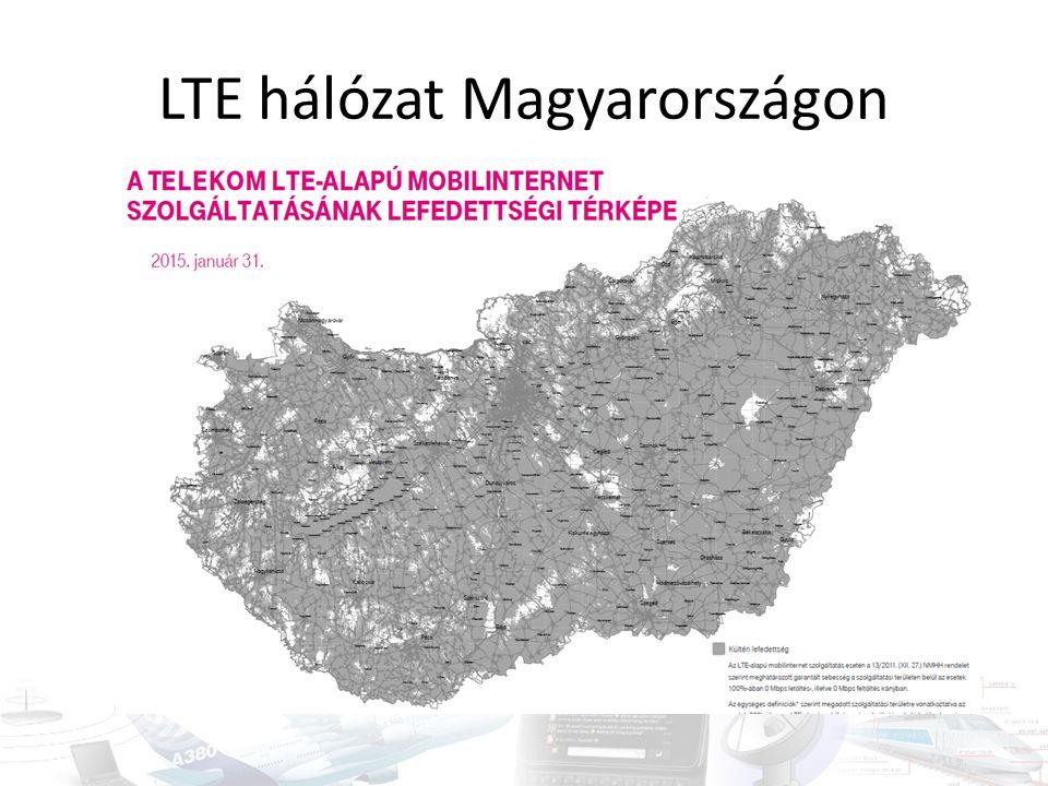 LTE hálózat Magyarországon