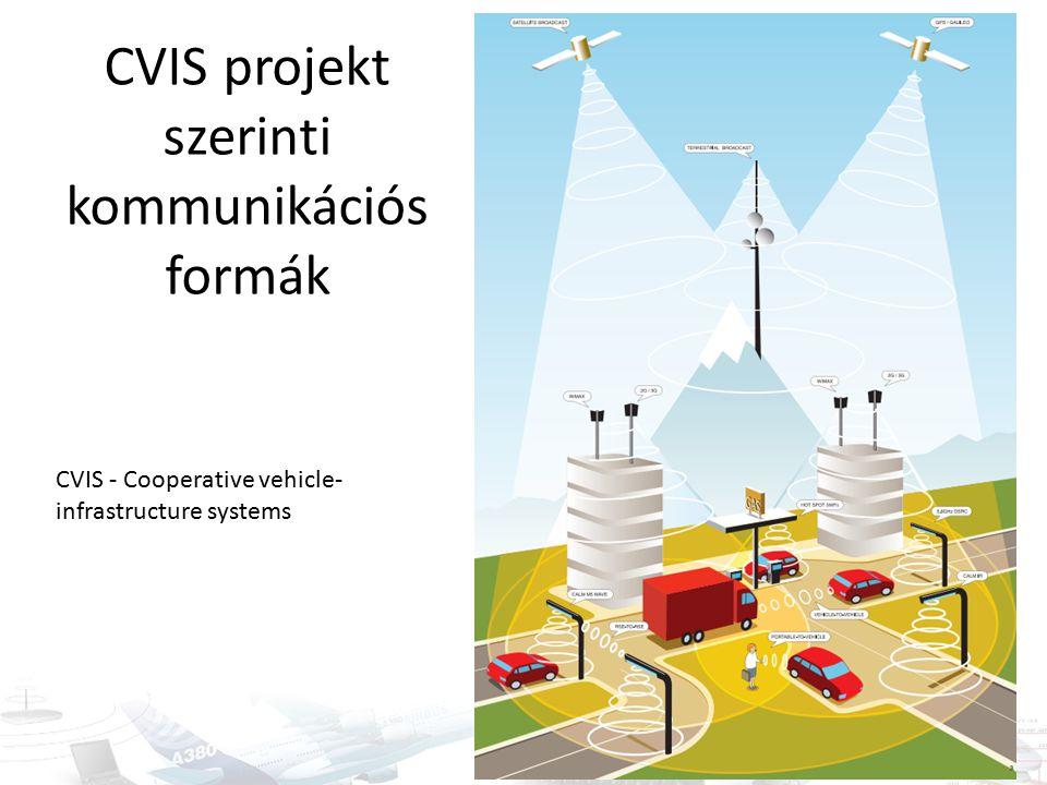 CVIS projekt szerinti kommunikációs formák CVIS - Cooperative vehicle- infrastructure systems