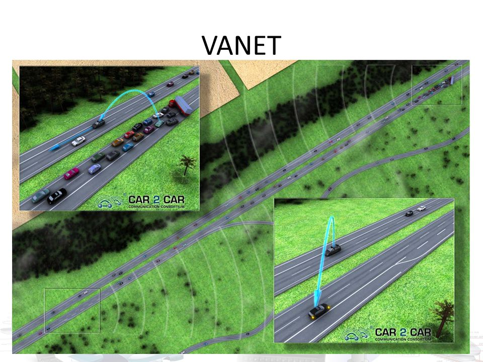 VANET Vehicular ad-hoc network (MANET-altípus) IEEE 802.11p szabvány (Wireless Access in Vehicular Environment – WAVE) Intelligent VANET (InVanet) Car