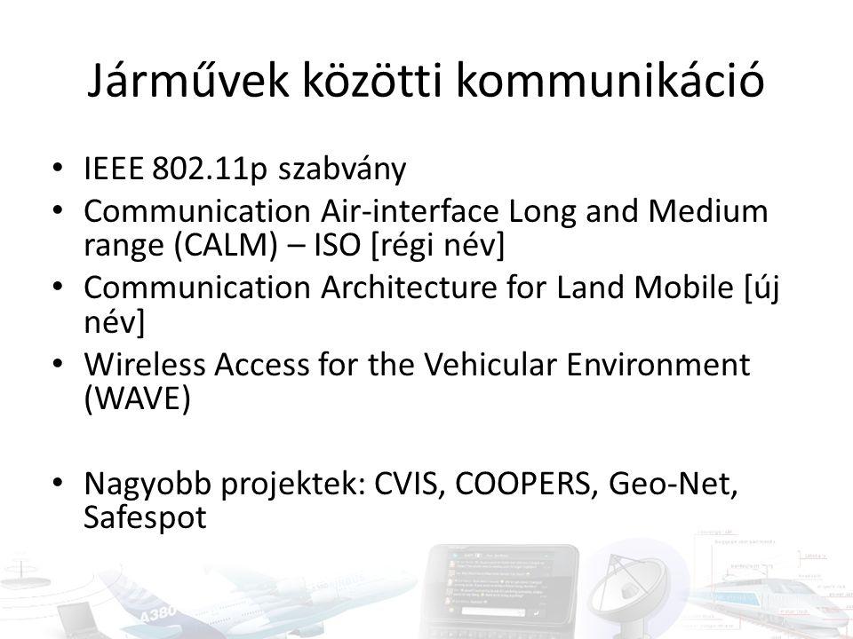 IEEE 802.11p szabvány Communication Air-interface Long and Medium range (CALM) – ISO [régi név] Communication Architecture for Land Mobile [új név] Wireless Access for the Vehicular Environment (WAVE) Nagyobb projektek: CVIS, COOPERS, Geo-Net, Safespot