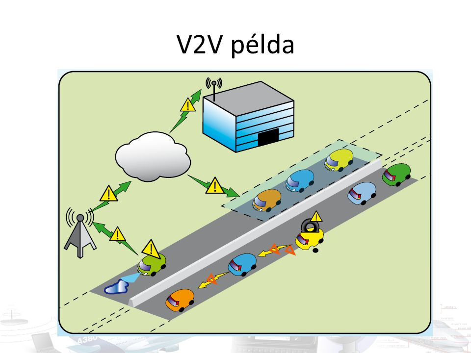 V2V példa