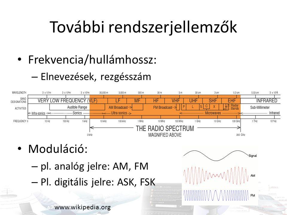 További rendszerjellemzők Frekvencia/hullámhossz: – Elnevezések, rezgésszám Moduláció: – pl.
