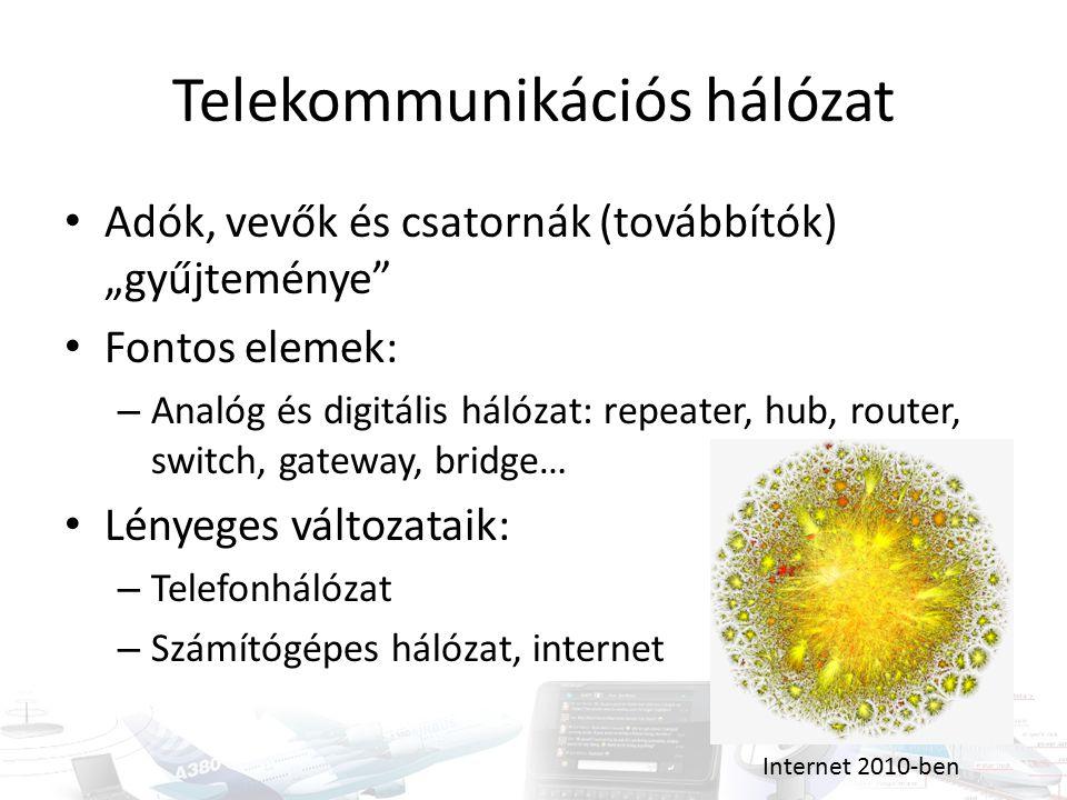 """Telekommunikációs hálózat Adók, vevők és csatornák (továbbítók) """"gyűjteménye Fontos elemek: – Analóg és digitális hálózat: repeater, hub, router, switch, gateway, bridge… Lényeges változataik: – Telefonhálózat – Számítógépes hálózat, internet Internet 2010-ben"""