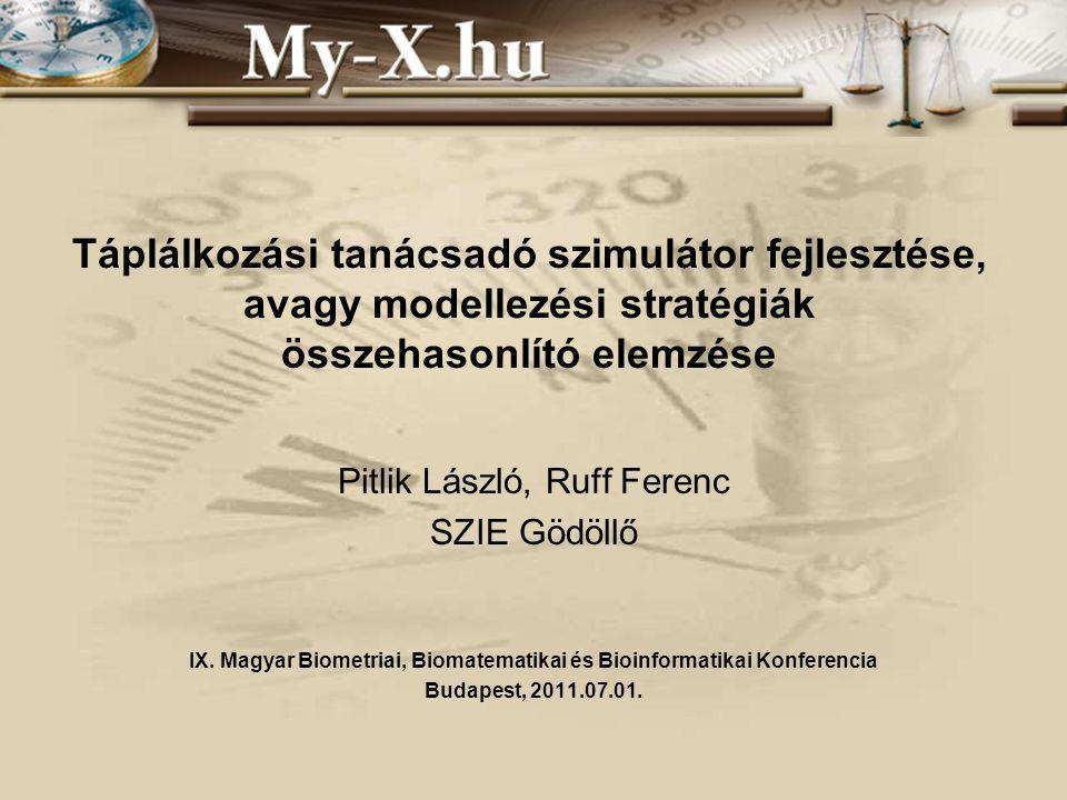 Táplálkozási tanácsadó szimulátor fejlesztése, avagy modellezési stratégiák összehasonlító elemzése Pitlik László, Ruff Ferenc SZIE Gödöllő IX. Magyar