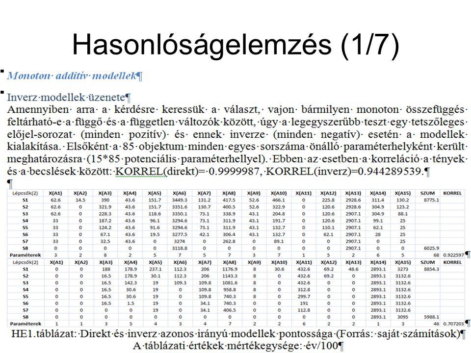 Hasonlóságelemzés (1/7) INNOCSEKK 156/2006