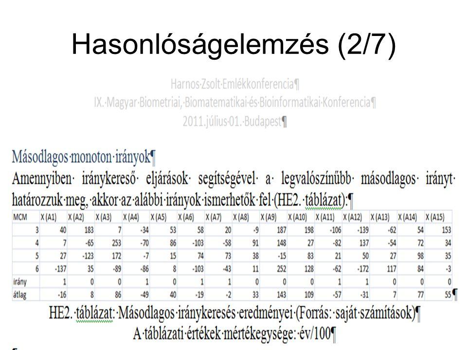 Hasonlóságelemzés (2/7) INNOCSEKK 156/2006
