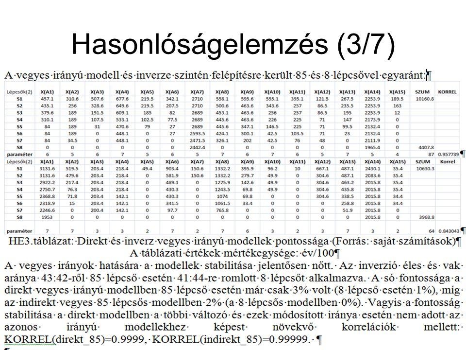 Hasonlóságelemzés (3/7) INNOCSEKK 156/2006