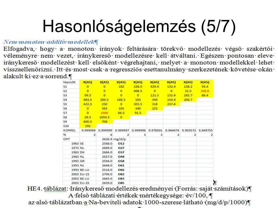 Hasonlóságelemzés (5/7) INNOCSEKK 156/2006