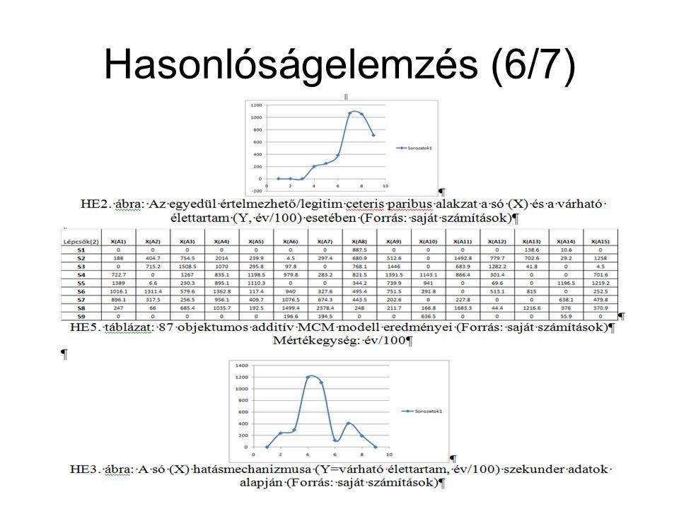 Hasonlóságelemzés (6/7) INNOCSEKK 156/2006