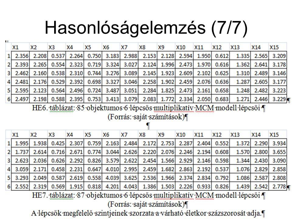 Hasonlóságelemzés (7/7) INNOCSEKK 156/2006