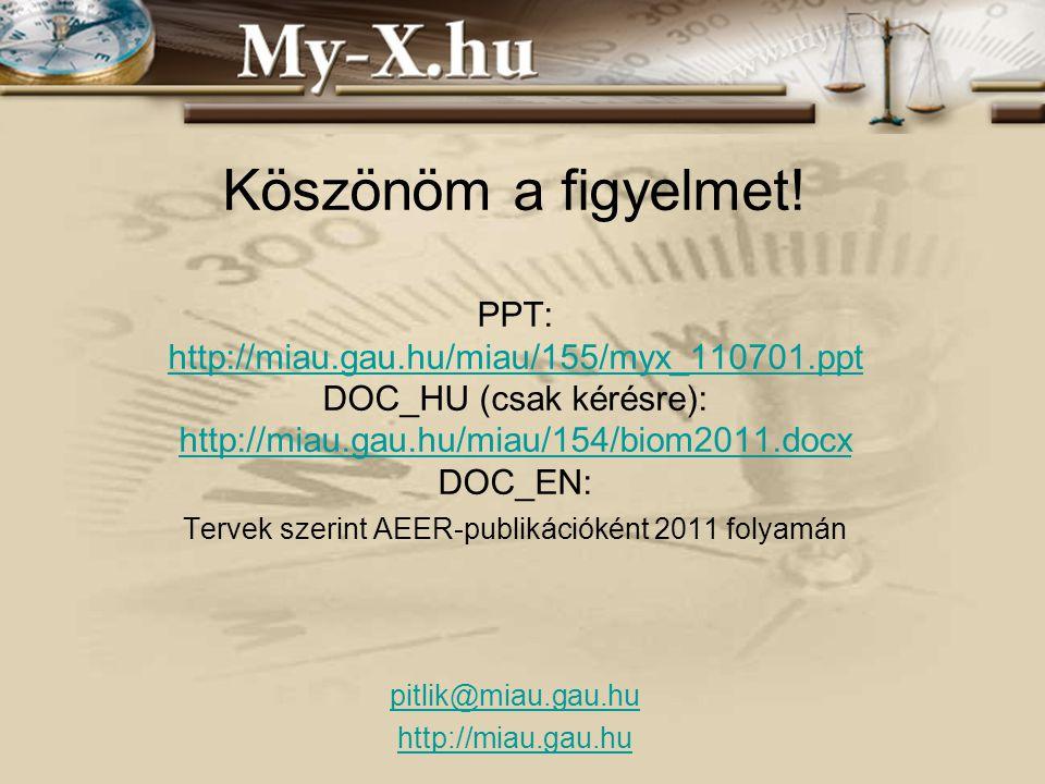 INNOCSEKK 156/2006 Köszönöm a figyelmet! PPT: http://miau.gau.hu/miau/155/myx_110701.ppt DOC_HU (csak kérésre): http://miau.gau.hu/miau/154/biom2011.d