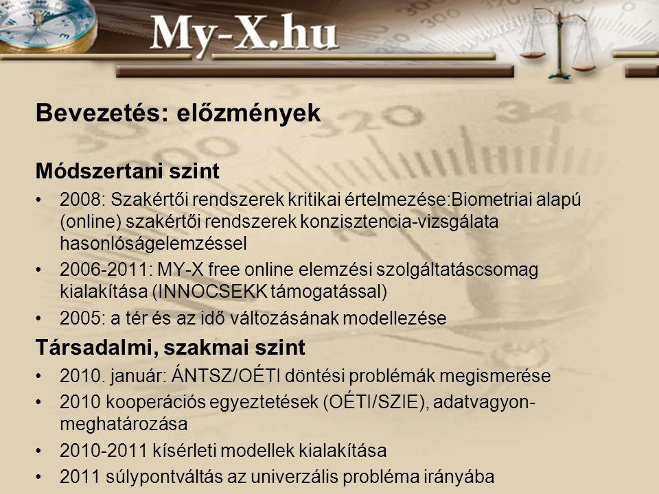 INNOCSEKK 156/2006 Bevezetés: előzmények Módszertani szint 2008: Szakértői rendszerek kritikai értelmezése:Biometriai alapú (online) szakértői rendszerek konzisztencia-vizsgálata hasonlóságelemzéssel 2006-2011: MY-X free online elemzési szolgáltatáscsomag kialakítása (INNOCSEKK támogatással) 2005: a tér és az idő változásának modellezése Társadalmi, szakmai szint 2010.