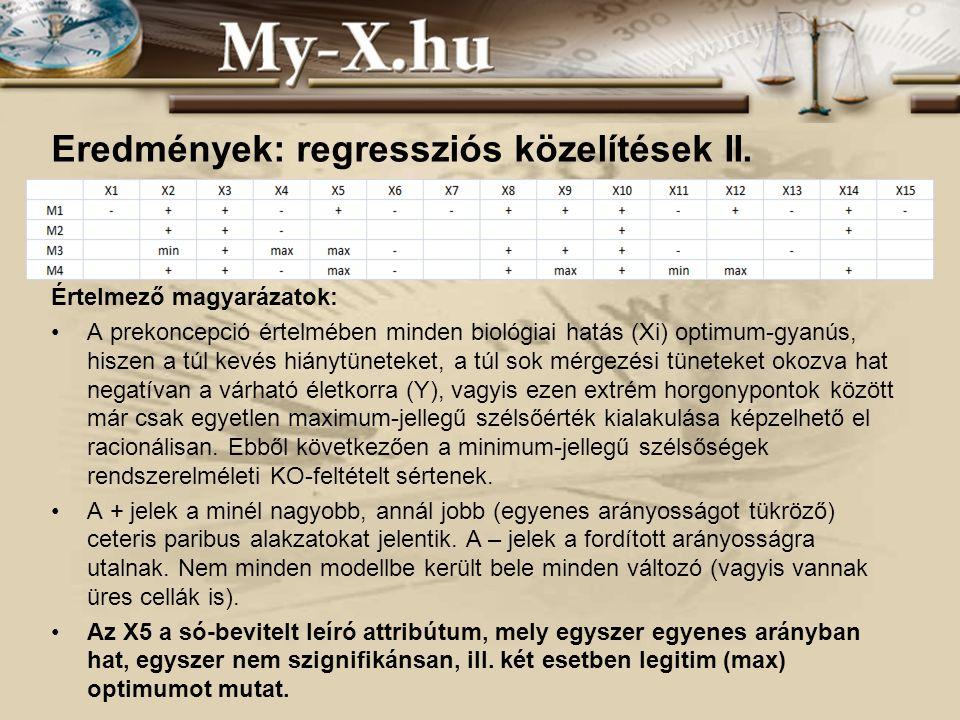 INNOCSEKK 156/2006 Eredmények: regressziós közelítések II. Értelmező magyarázatok: A prekoncepció értelmében minden biológiai hatás (Xi) optimum-gyanú