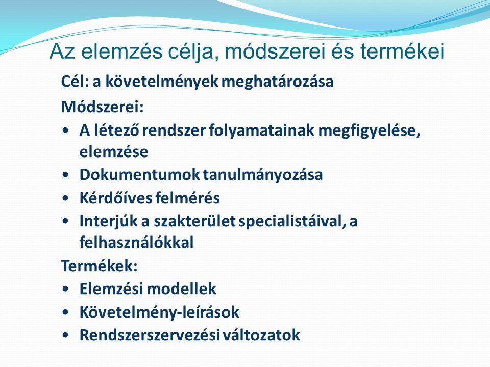 Az elemzés célja, módszerei és termékei Cél: a követelmények meghatározása Módszerei: A létező rendszer folyamatainak megfigyelése, elemzése Dokumentu