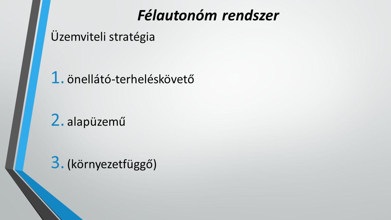 Félautonóm rendszer Üzemviteli stratégia 1. önellátó-terheléskövető 2. alapüzemű 3. (környezetfüggő)