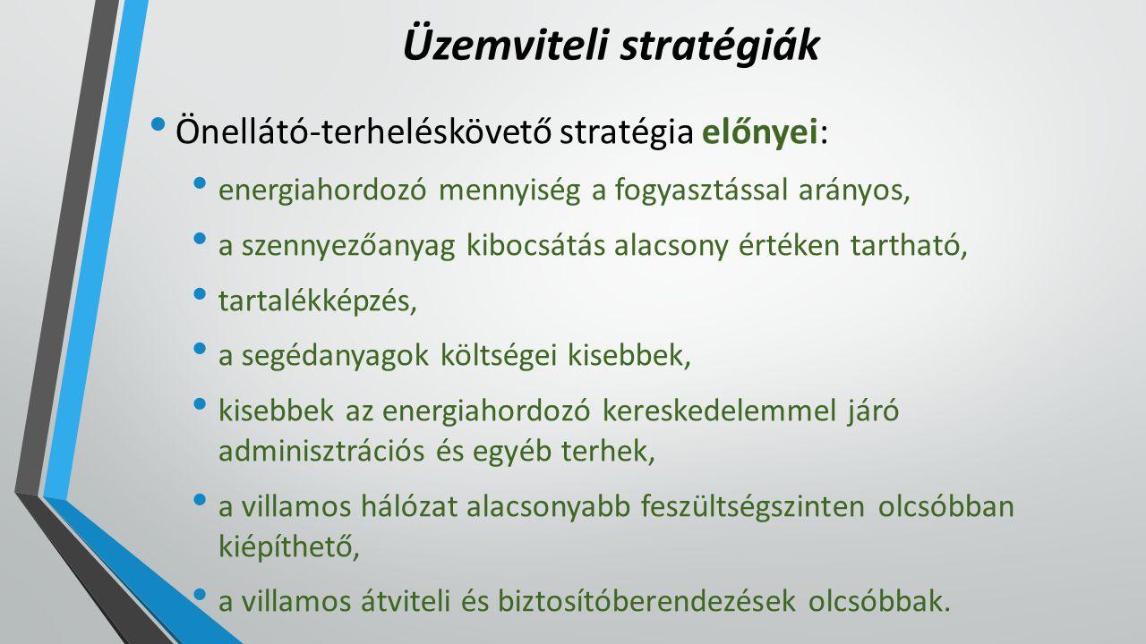 Üzemviteli stratégiák Önellátó-terheléskövető stratégia előnyei: energiahordozó mennyiség a fogyasztással arányos, a szennyezőanyag kibocsátás alacson