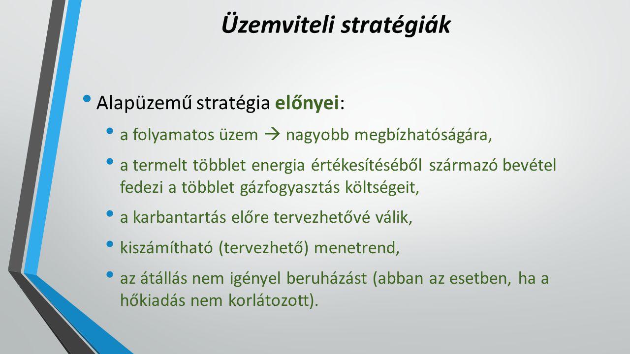 Üzemviteli stratégiák Alapüzemű stratégia előnyei: a folyamatos üzem  nagyobb megbízhatóságára, a termelt többlet energia értékesítéséből származó bevétel fedezi a többlet gázfogyasztás költségeit, a karbantartás előre tervezhetővé válik, kiszámítható (tervezhető) menetrend, az átállás nem igényel beruházást (abban az esetben, ha a hőkiadás nem korlátozott).
