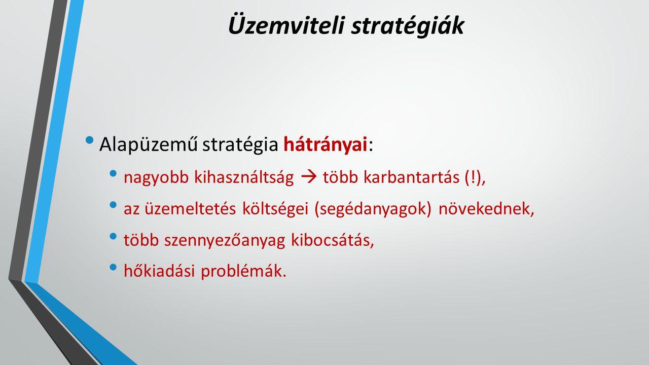 Üzemviteli stratégiák Alapüzemű stratégia hátrányai: nagyobb kihasználtság  több karbantartás (!), az üzemeltetés költségei (segédanyagok) növekednek