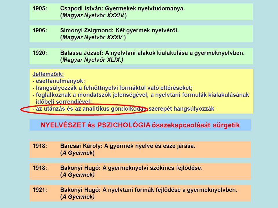 PSZICHOLINGVISZTIKA (1950-es évektől) nativista elmélet (LAD-hipotézis) szó- és hangzókészlet, szintagmák elsajátítása 1917:Viktor Gabriella: A gyermeknyelv (Béres és Held.