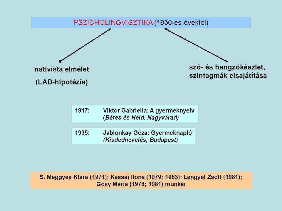 PSZICHOLINGVISZTIKA (1950-es évektől) nativista elmélet (LAD-hipotézis) szó- és hangzókészlet, szintagmák elsajátítása 1917:Viktor Gabriella: A gyerme