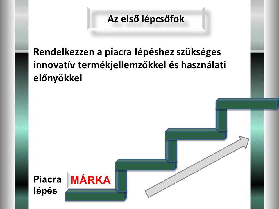 MÁRKA Piacra lépés Rendelkezzen a piacra lépéshez szükséges innovatív termékjellemzőkkel és használati előnyökkel Az első lépcsőfok