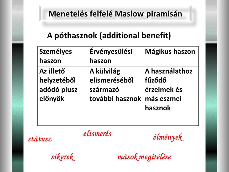 A póthasznok (additional benefit) Személyes haszon Érvényesülési haszon Mágikus haszon Az illető helyzetéből adódó plusz előnyök A külvilág elismerésé