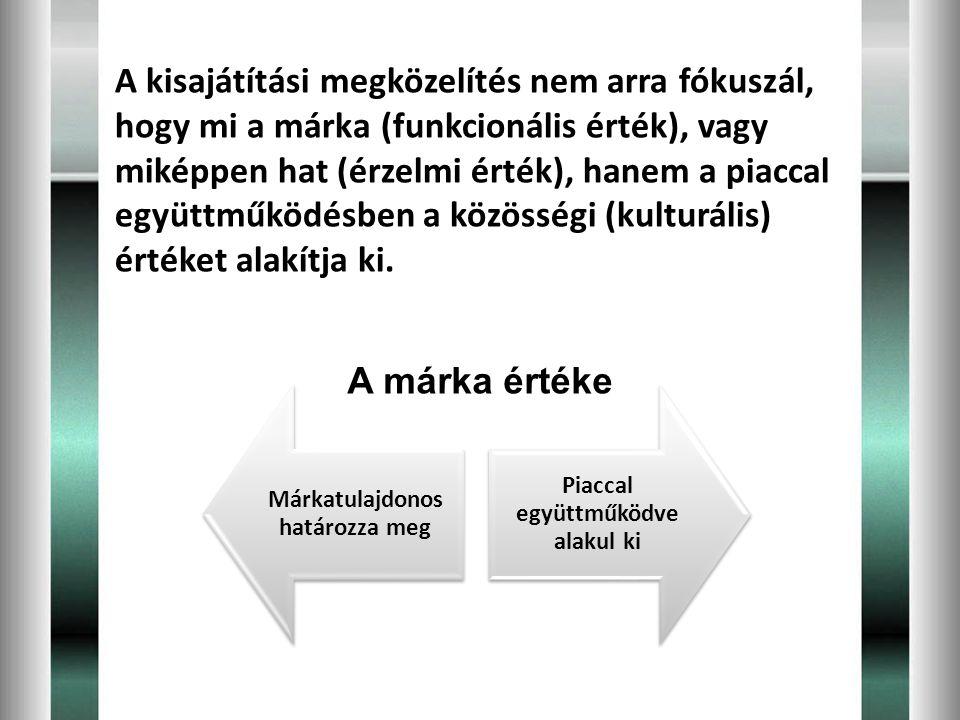 A kisajátítási megközelítés nem arra fókuszál, hogy mi a márka (funkcionális érték), vagy miképpen hat (érzelmi érték), hanem a piaccal együttműködésb