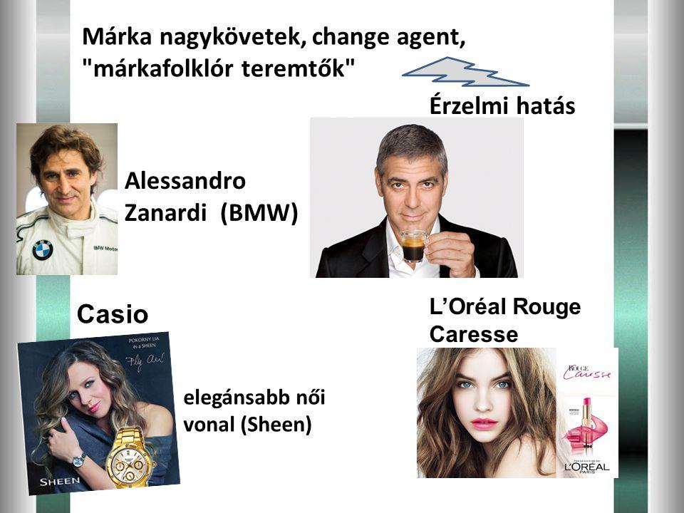 Márka nagykövetek, change agent,