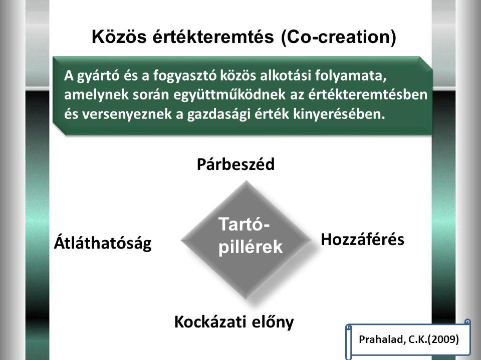 Közös értékteremtés (Co-creation) A gyártó és a fogyasztó közös alkotási folyamata, amelynek során együttműködnek az értékteremtésben és versenyeznek