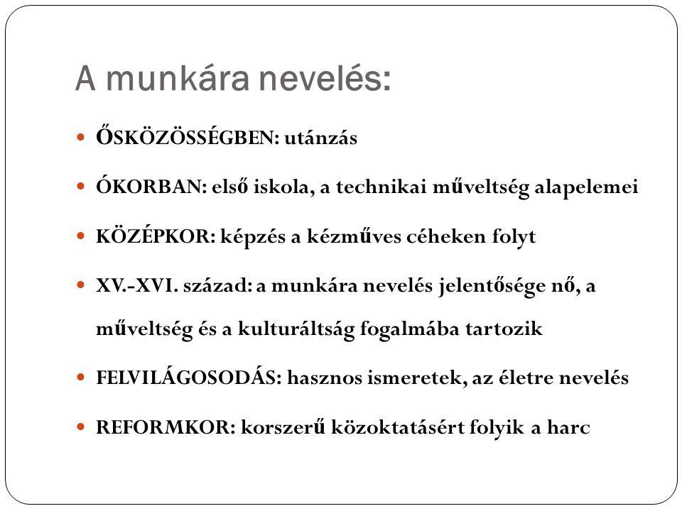 Magyarország: XIX.