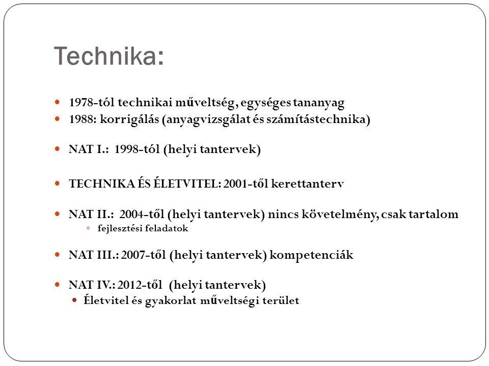 Technika: 1978-tól technikai m ű veltség, egységes tananyag 1988: korrigálás (anyagvizsgálat és számítástechnika) NAT I.: 1998-tól (helyi tantervek) T