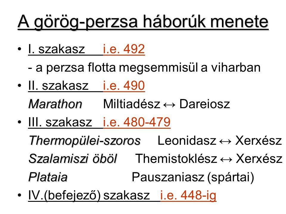 A görög-perzsa háborúk menete I. szakasz i.e. 492 - a perzsa flotta megsemmisül a viharban II. szakaszi.e. 490 Marathon MarathonMiltiadész ↔ Dareiosz