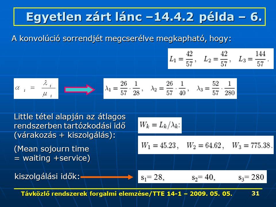 Távközlő rendszerek forgalmi elemzése/TTE 14-1 – 2009.
