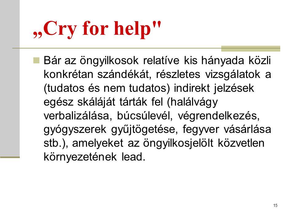"""""""Cry for help Bár az öngyilkosok relatíve kis hányada közli konkrétan szándékát, részletes vizsgálatok a (tudatos és nem tudatos) indirekt jelzések egész skáláját tárták fel (halálvágy verbalizálása, búcsúlevél, végrendelkezés, gyógyszerek gyűjtögetése, fegyver vásárlása stb.), amelyeket az öngyilkosjelölt közvetlen környezetének lead."""