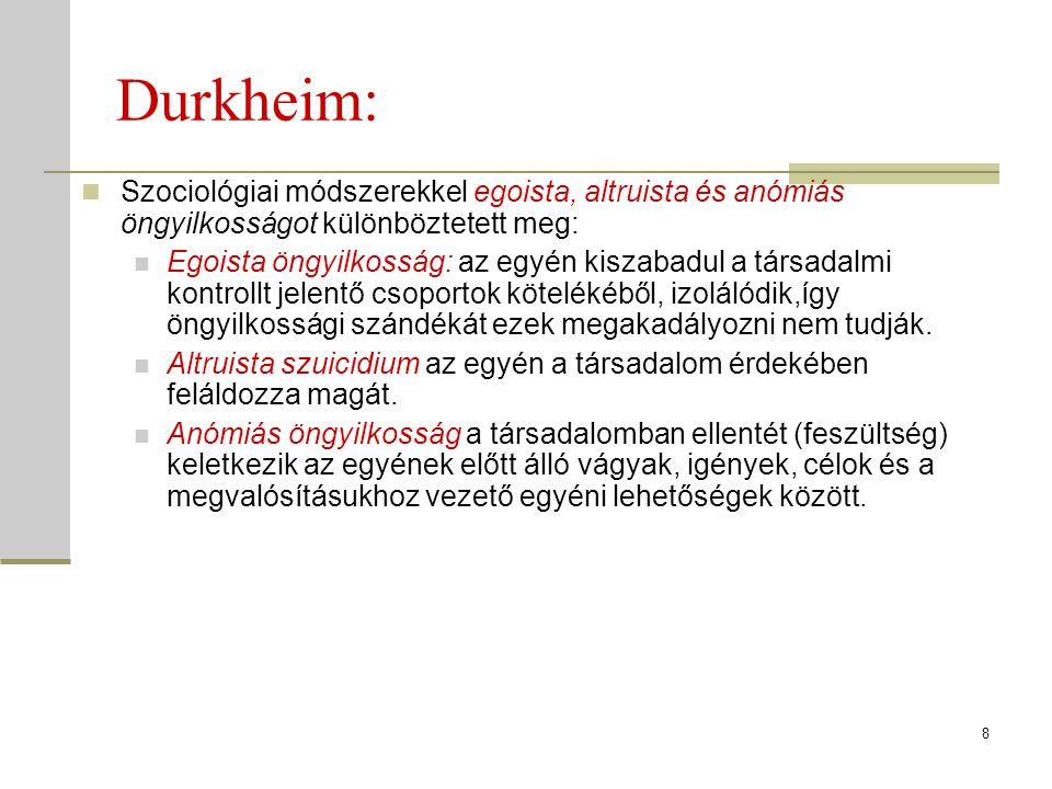 Durkheim: Szociológiai módszerekkel egoista, altruista és anómiás öngyilkosságot különböztetett meg: Egoista öngyilkosság: az egyén kiszabadul a társadalmi kontrollt jelentő csoportok kötelékéből, izolálódik,így öngyilkossági szándékát ezek megakadályozni nem tudják.
